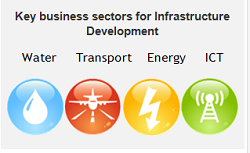 Public Private Partnership for Infrastructural Growth