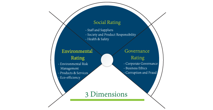 ESG Accountability | African Development Bank - Building