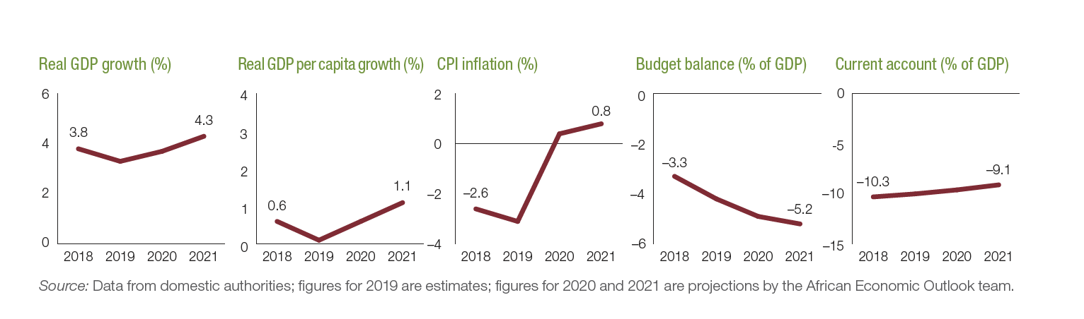 burundi investment climate in kenya