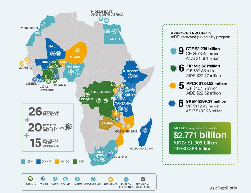 libya africa investment portfolio mauritius map
